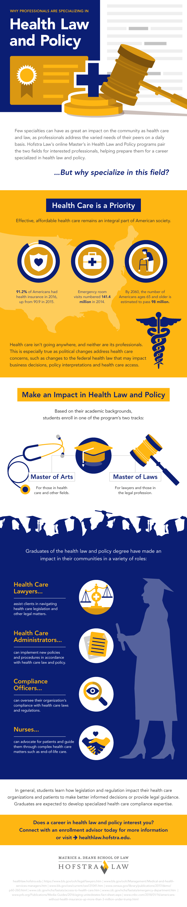 infographic healthcare law and policy