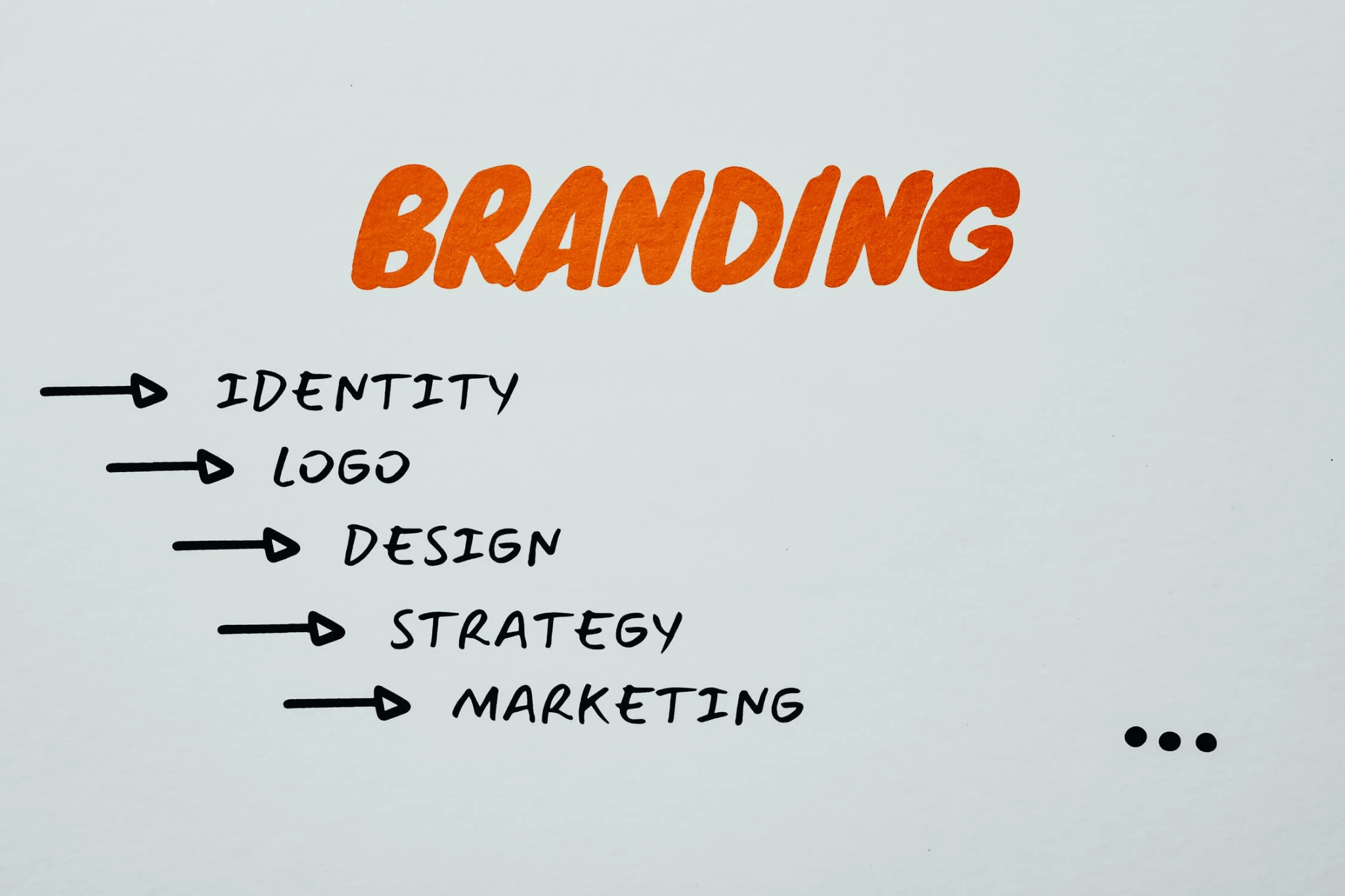 text-on-white-paper-personal brand online